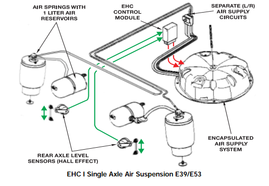 bmw x5 e70 air suspension control module location